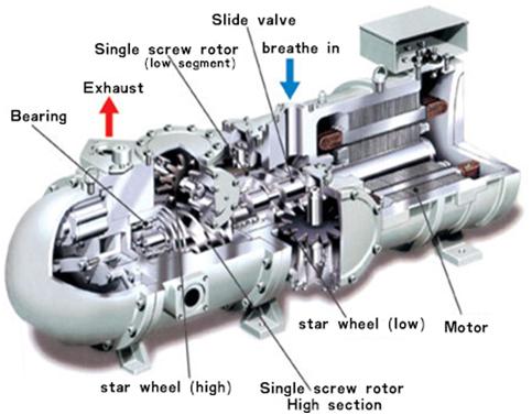 Bagaimana Memilih Sparepart Benar Untuk Kompresor Udara Pabrik?